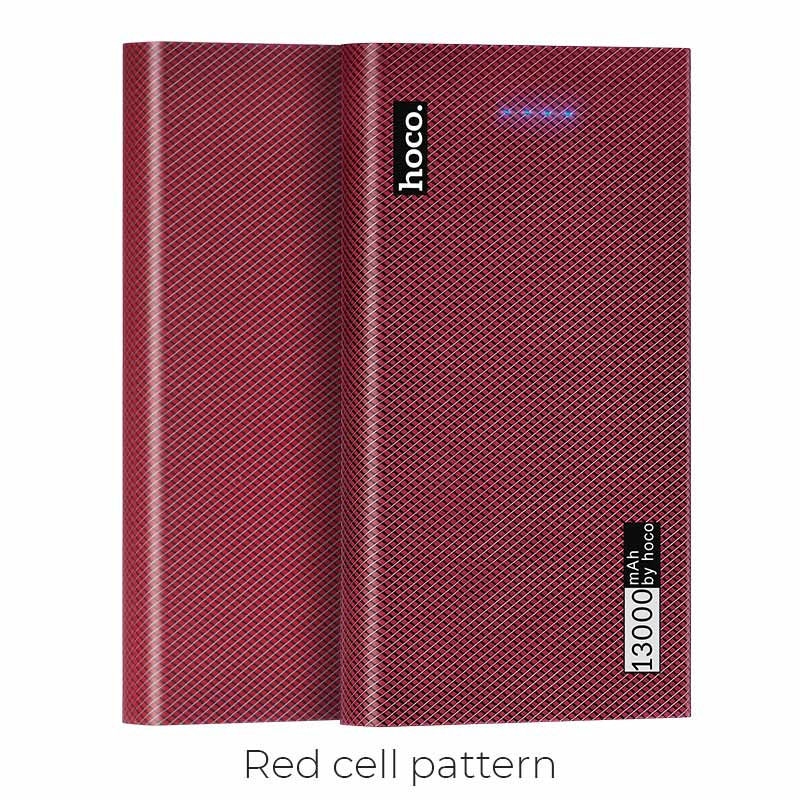 b36 red cell pattern
