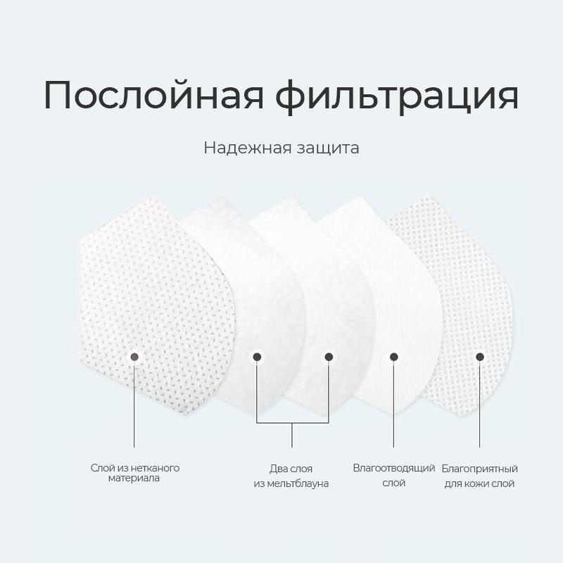 hoco kn95 защитная маска для детей слои ru