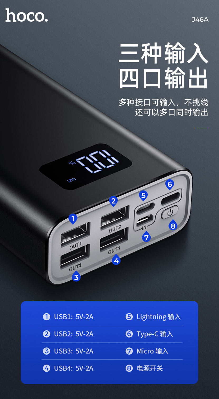 hoco news j46a star ocean mobile power bank 20000mah input output cn